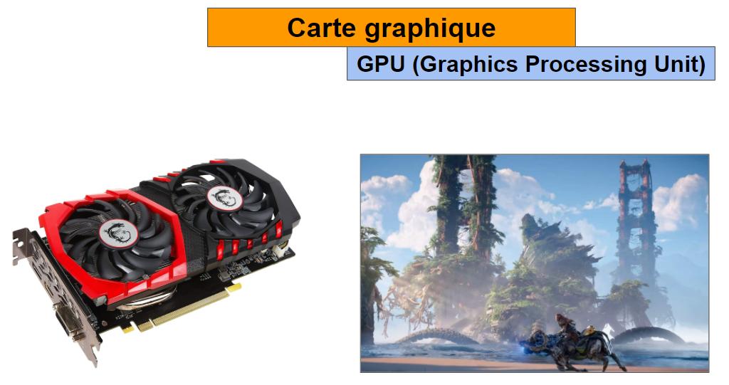 carte graphique - GPU