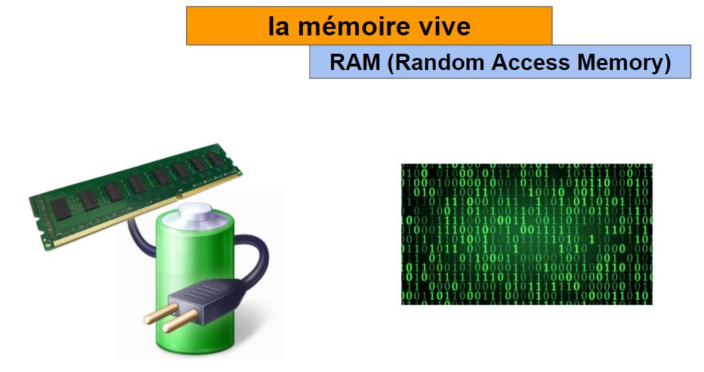 mémoire vive - ram