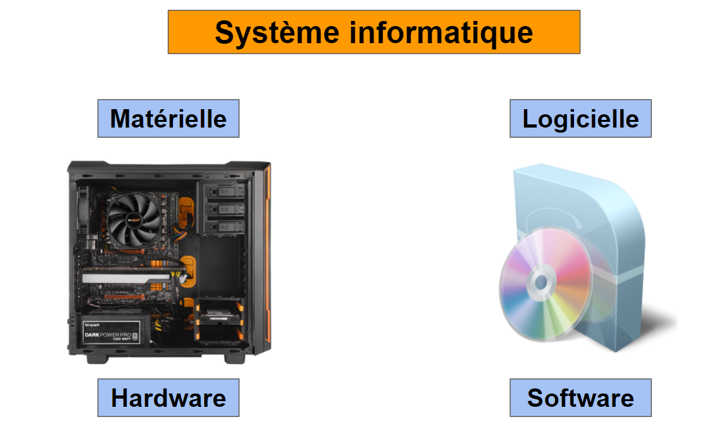 système informatique