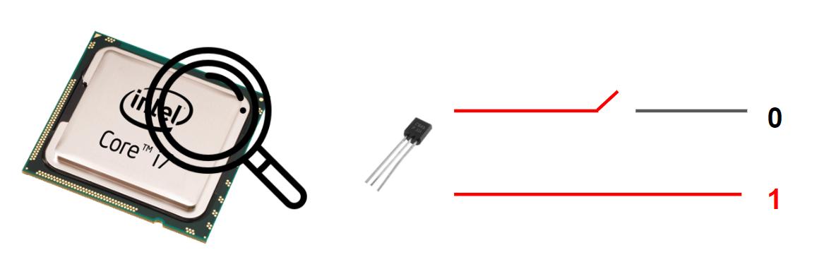 Binaire et transistor