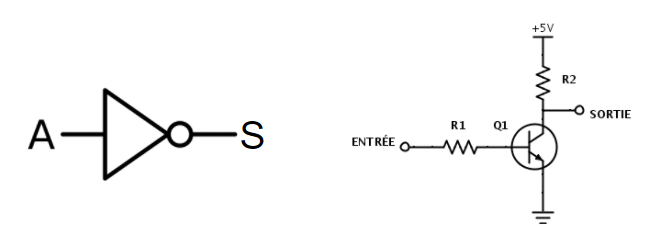 porte not transistor