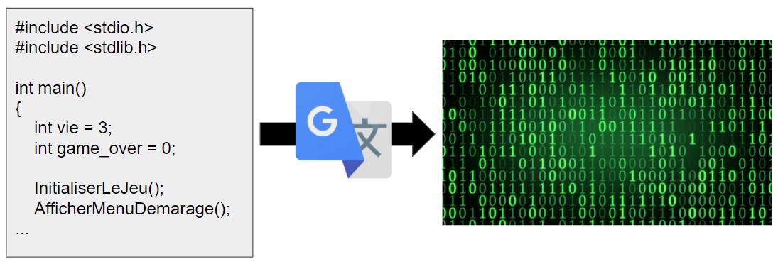 du code au langage machine